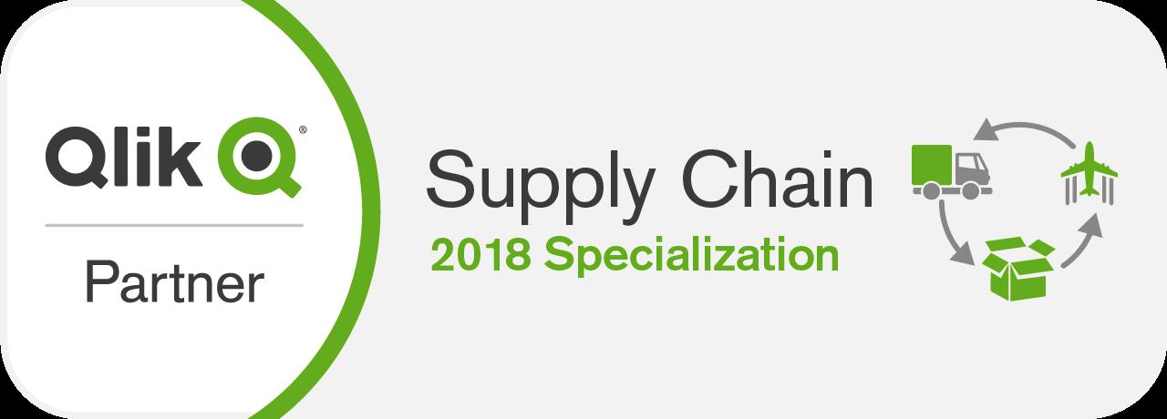 SpecialtyTiles_SupplyChain