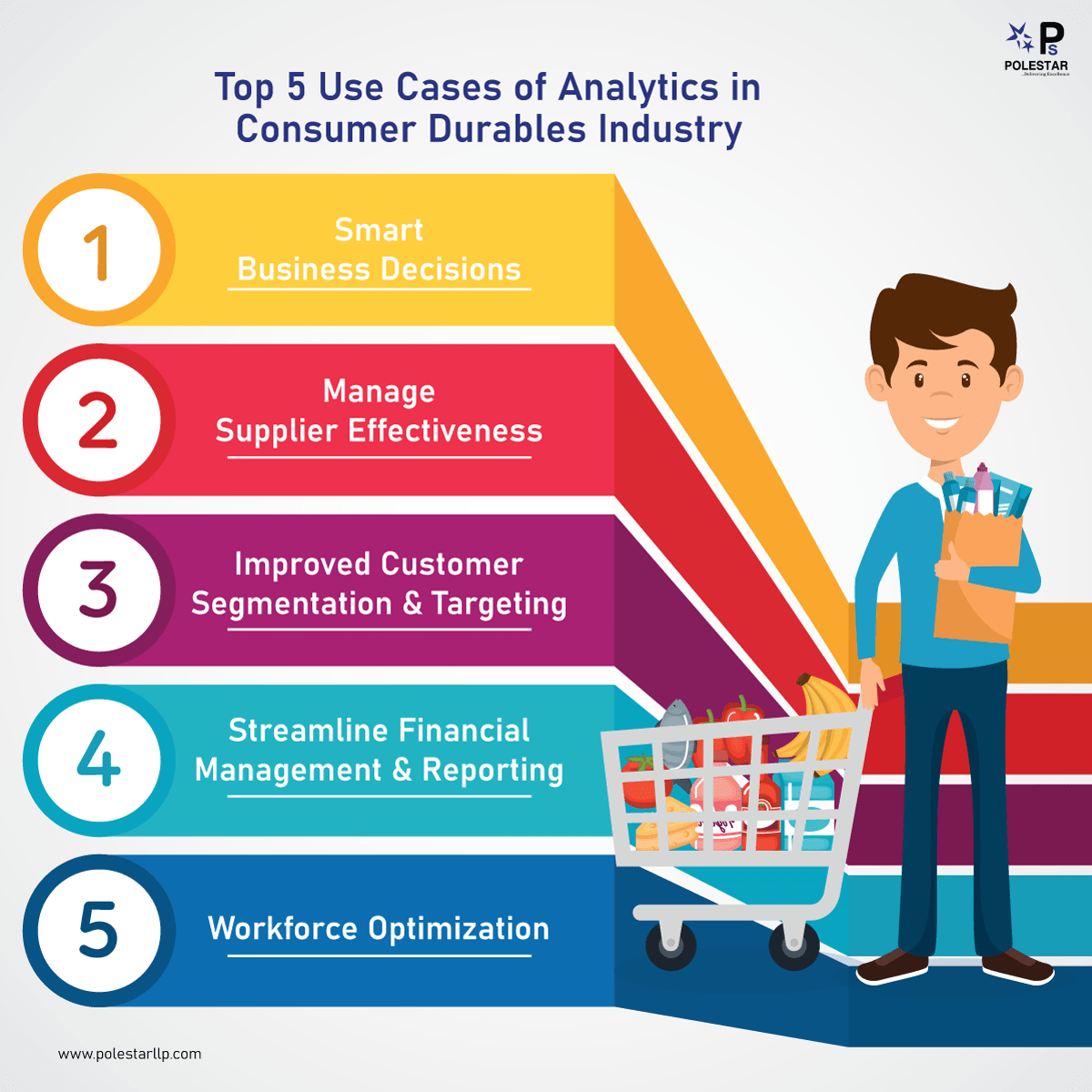 Analytics-in-Consumer-Durables-Industry