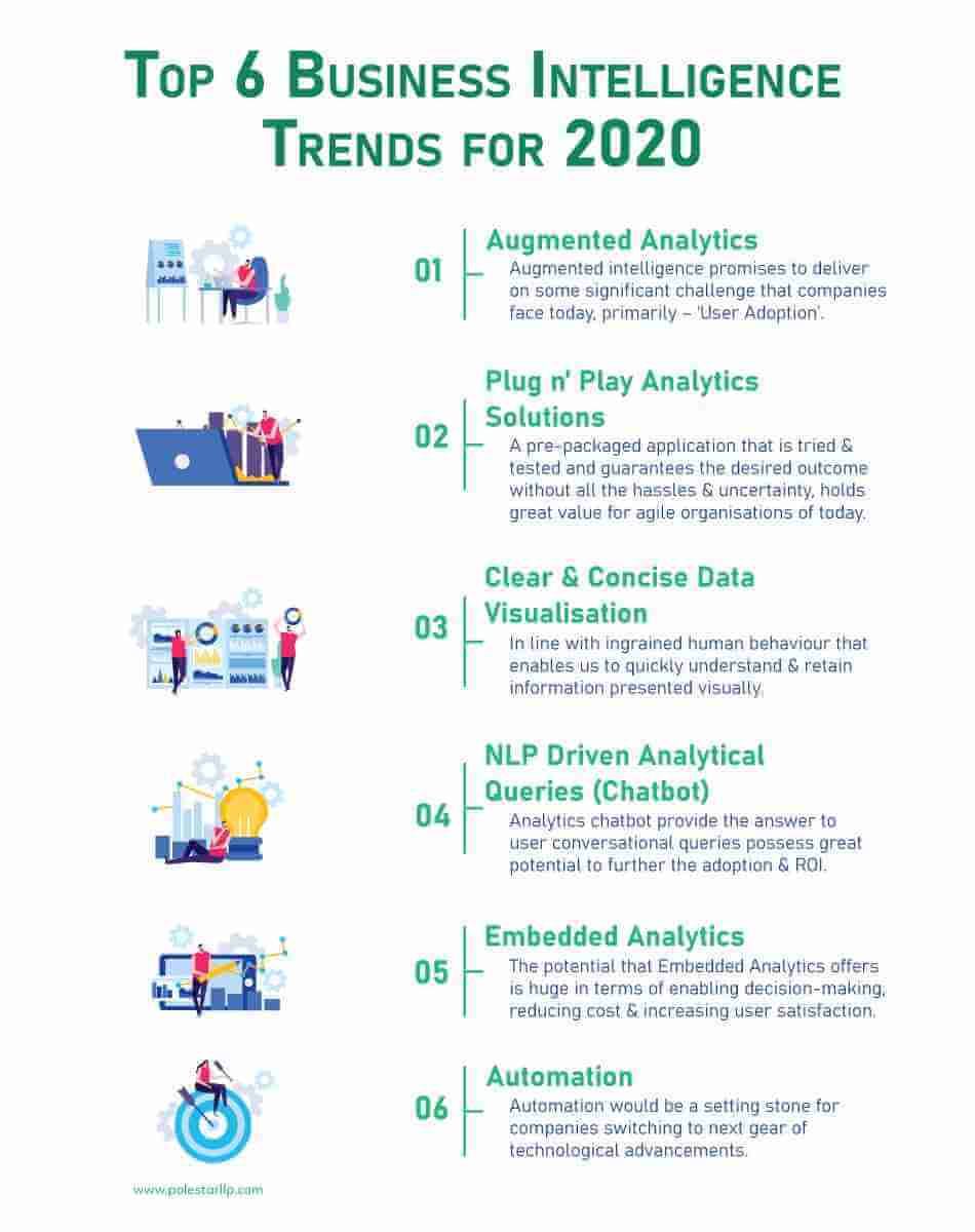 BI-trends-infographic