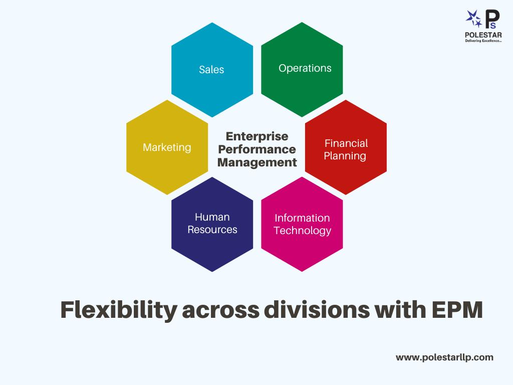 Flexibikity Across Divisions