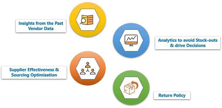 Data-Analytics-in-Retail-Industry