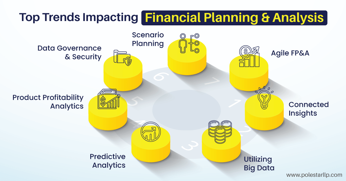 top-trends-impacting-financial-planning-and-analysis