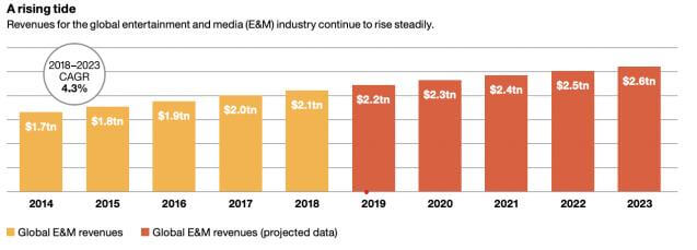data analytics in media industry