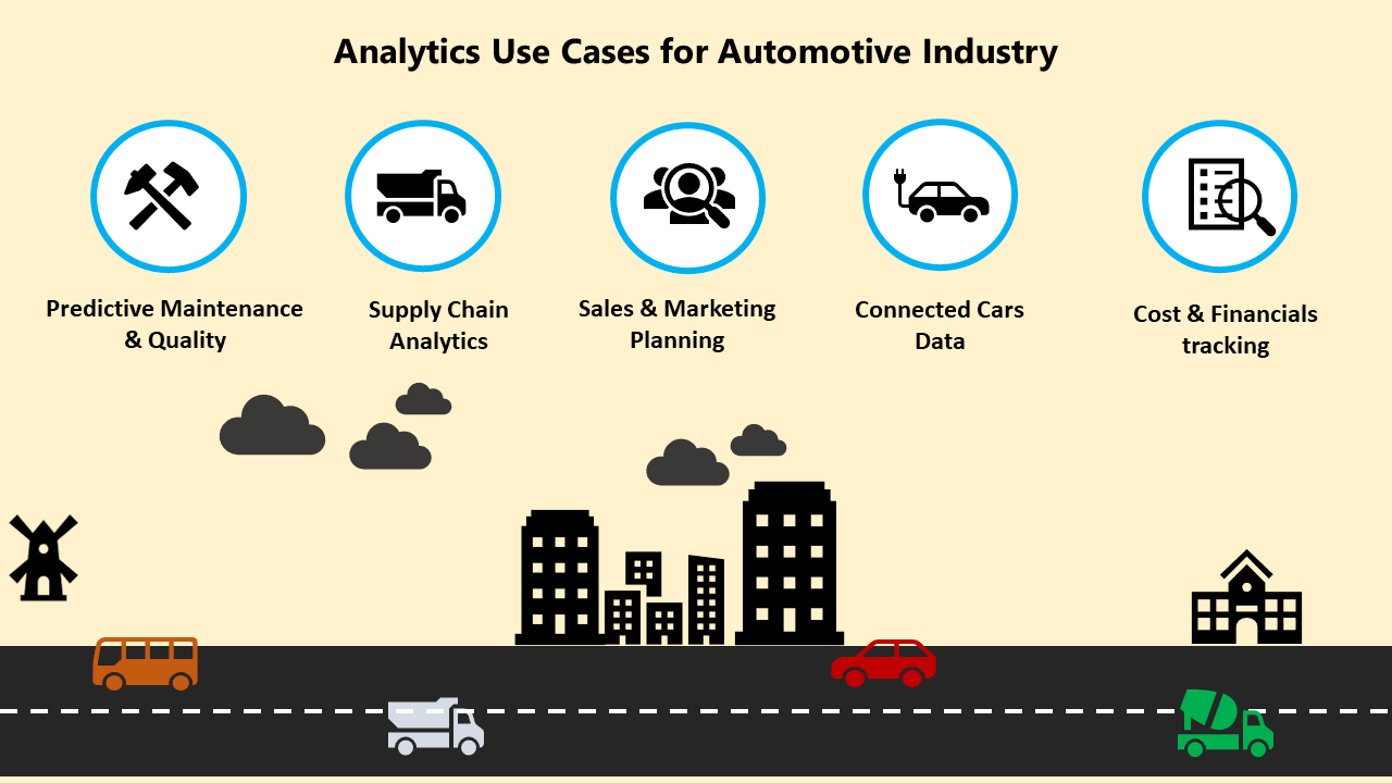 analytics-use-cases-automotive-industry