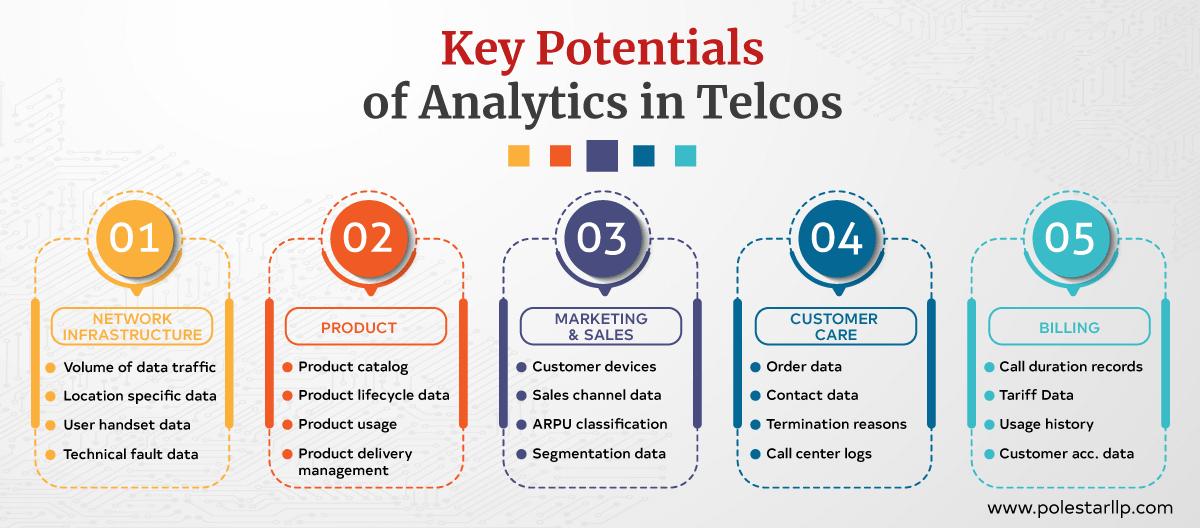 big-data-analysis-can-help-telcos-understand
