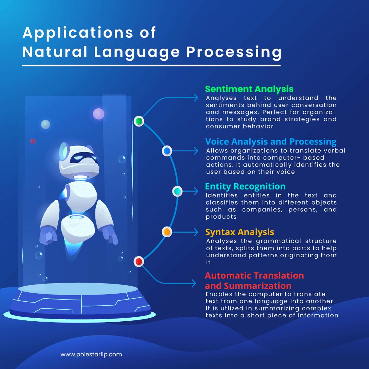 fundamentals of natural language processing