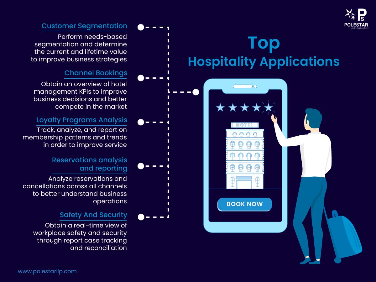 hospitality-analytics