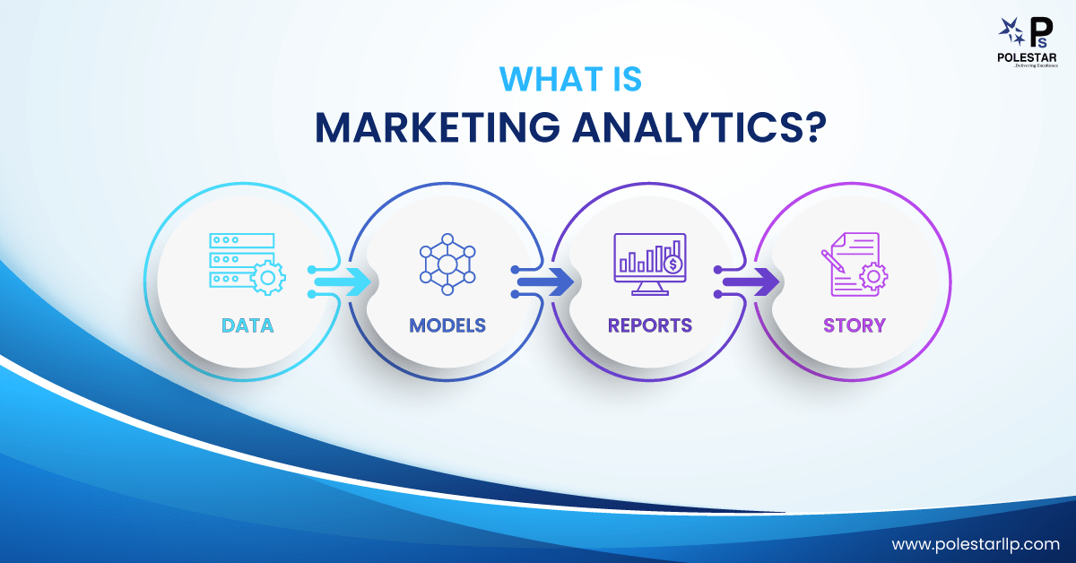 marketing data analytics