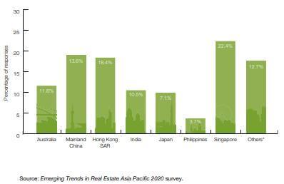 real estate analytivcs