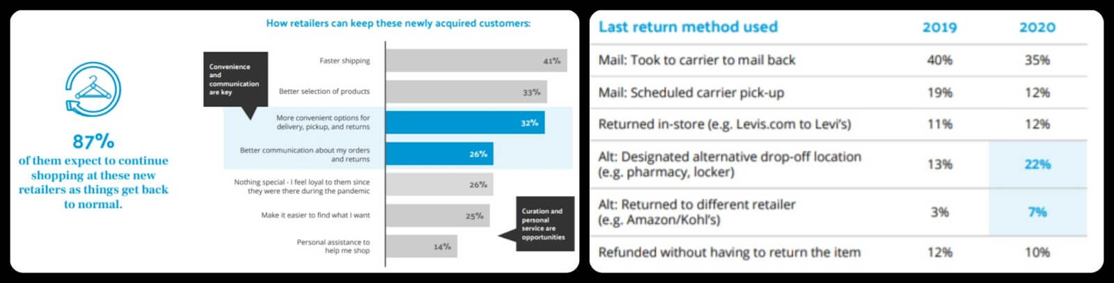 retail industry analytics