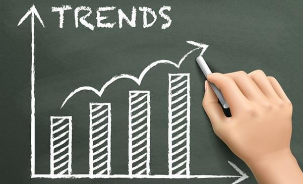 rolling forecast analytics trends