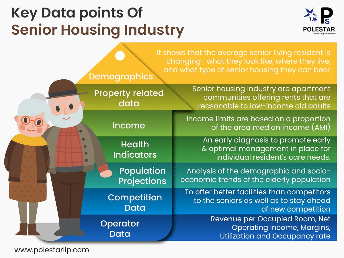 senior-housing-industry-infographic