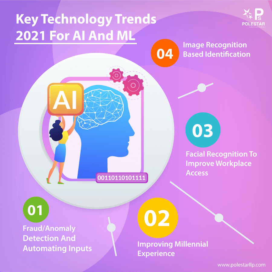 technology-trends-2021-ai-ml-infographic
