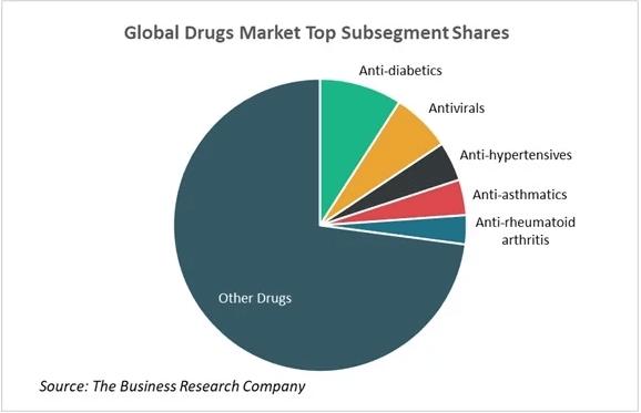 Analytics-in-Pharmaceutical-Companies